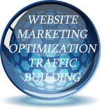 Search Engine Optimization Marketing Colorado Arvada & Glenwood Springs