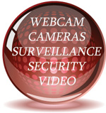 Webcam surveillance Security Video Monitor Colorado Arvada & Glenwood Springs